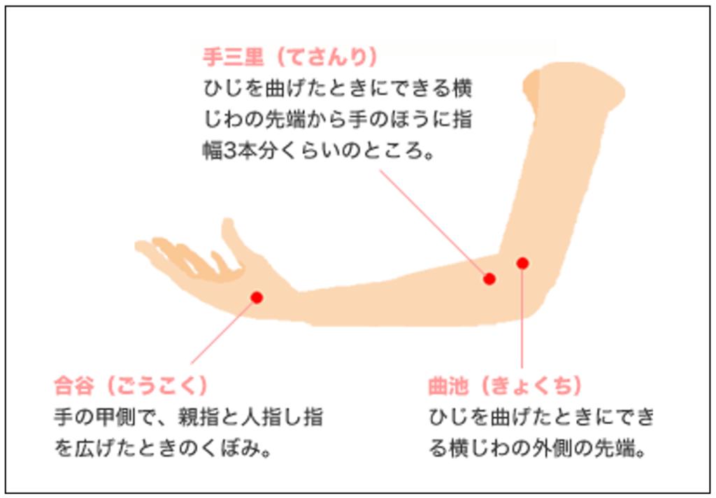 方 貼り 腱鞘炎 湿布 湿布で腱鞘炎は治らない?湿布を貼るより効果的な2つのこと